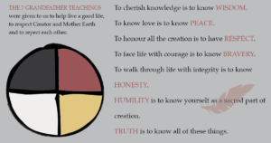 7Teachings